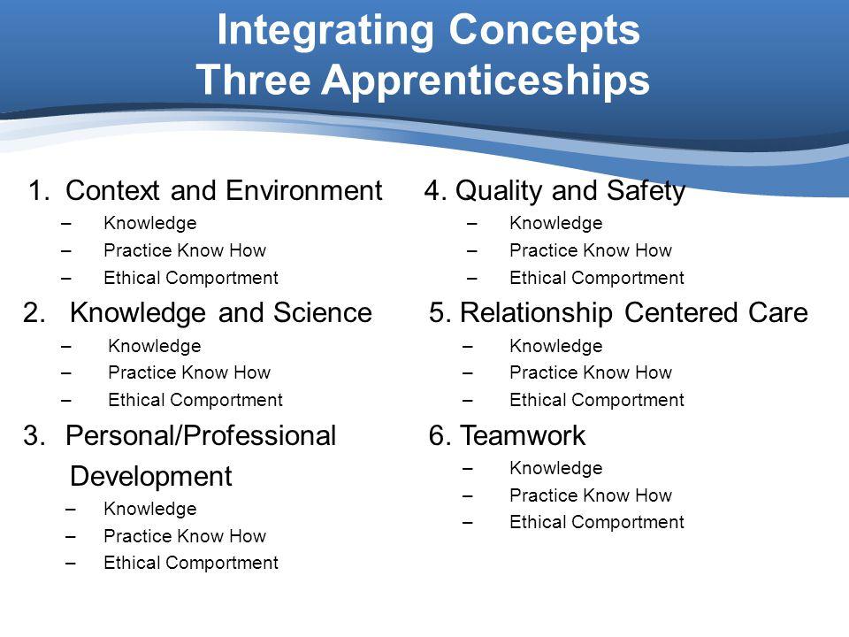 Integrating Concepts Three Apprenticeships