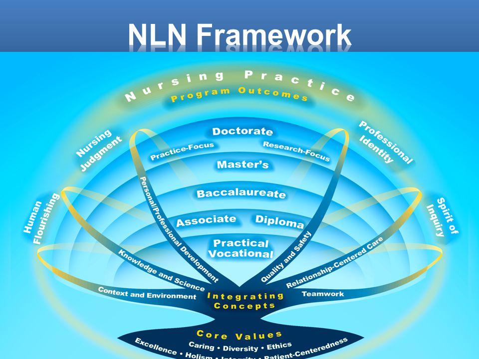 NLN Framework June Do this one