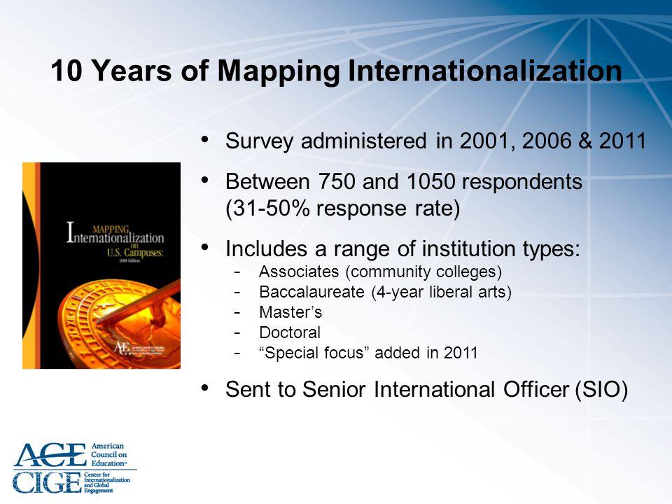 10 Years of Mapping Internationalization