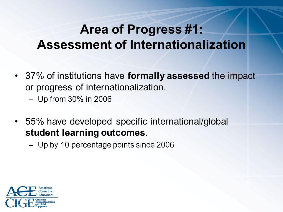Area of Progress #1: Assessment of Internationalization