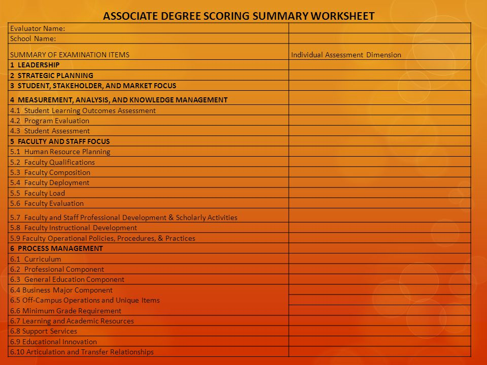 ASSOCIATE DEGREE SCORING SUMMARY WORKSHEET