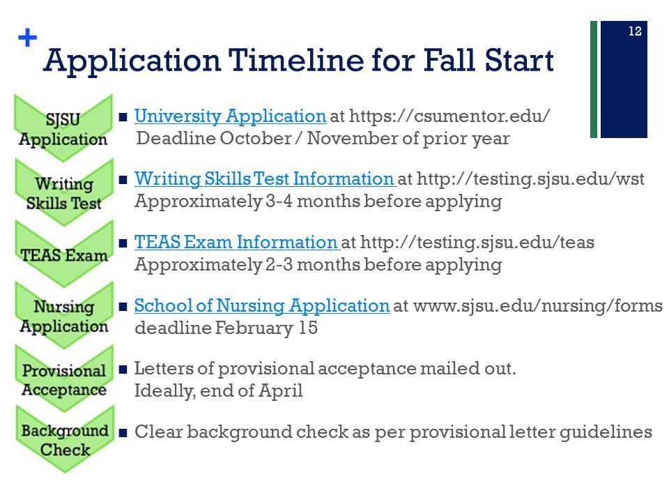 Application Timeline for Fall Start