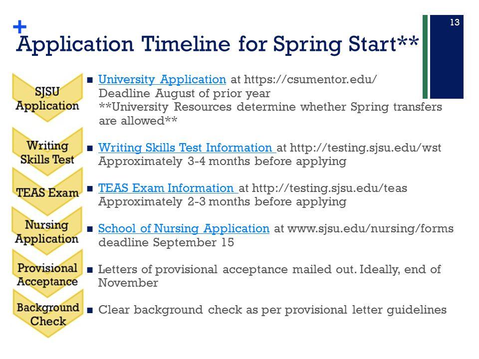 Application Timeline for Spring Start**