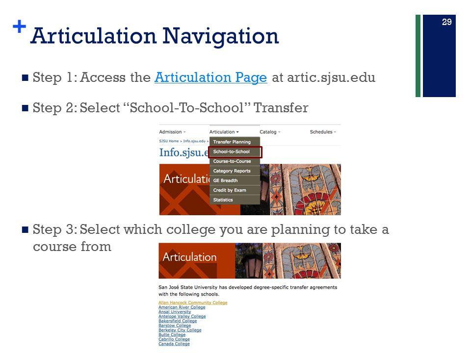 Articulation Navigation