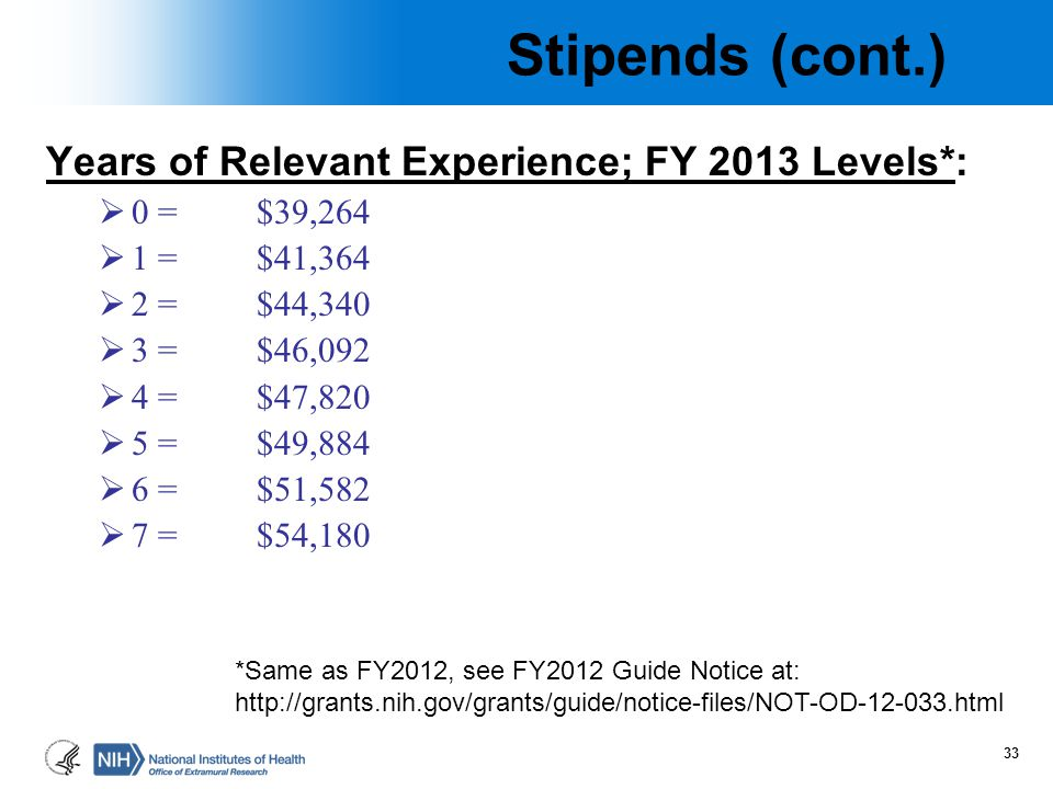 Stipends (cont.) Years of Relevant Experience; FY 2013 Levels*: