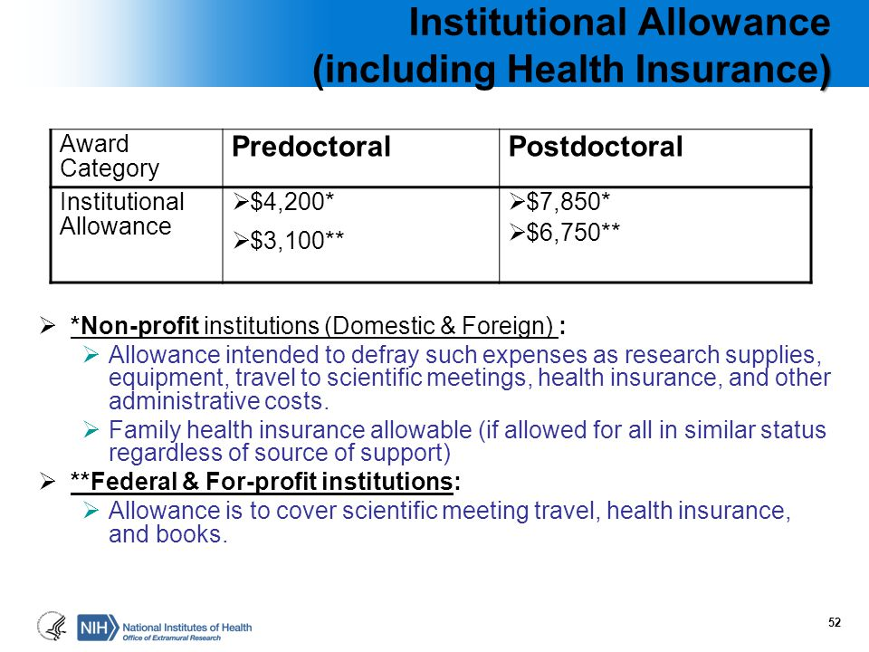 Institutional Allowance (including Health Insurance)