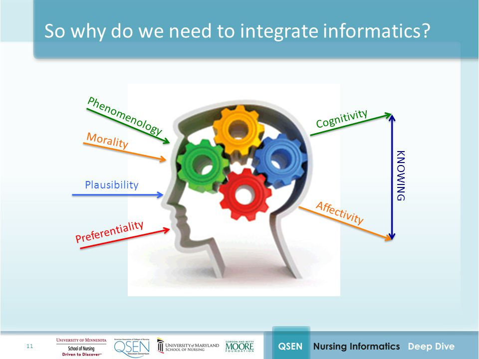 So why do we need to integrate informatics