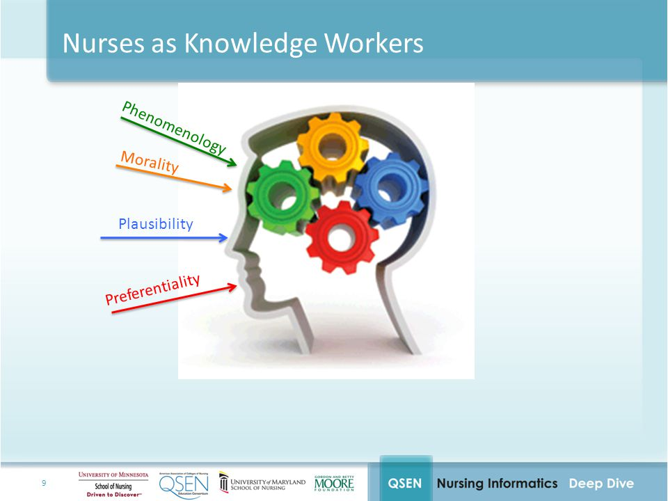 Nurses as Knowledge Workers