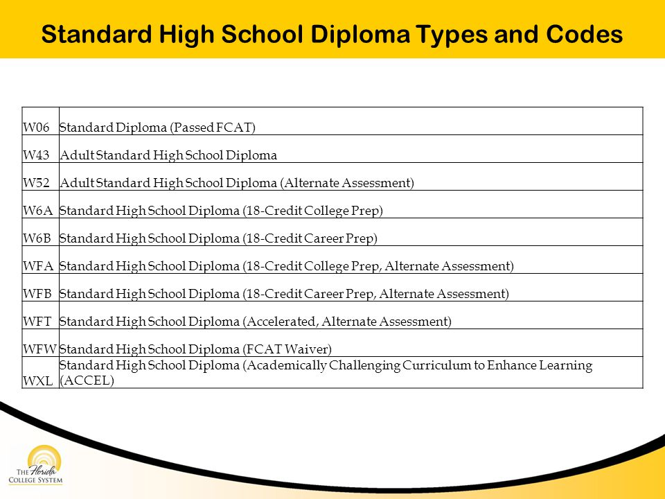 Standard High School Diploma Types and Codes