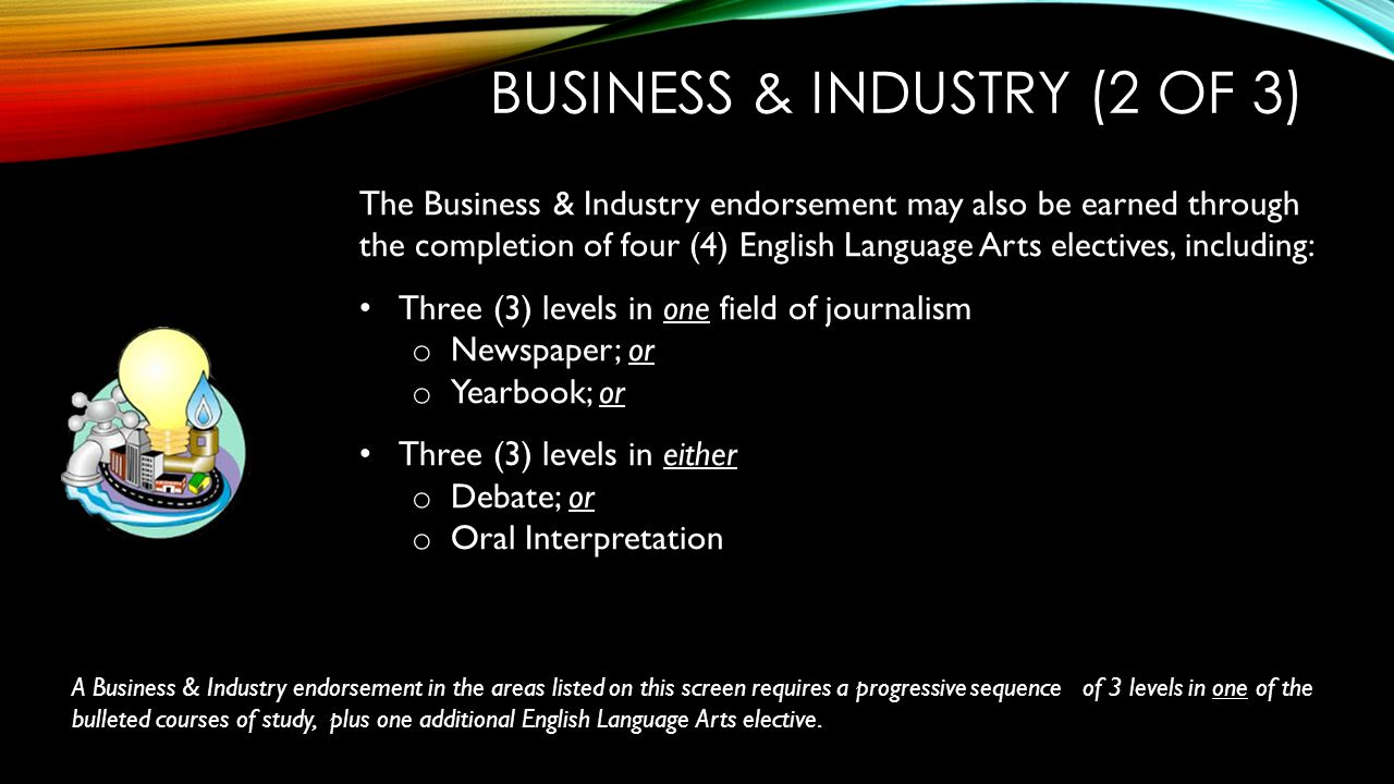 Business & Industry (2 of 3)