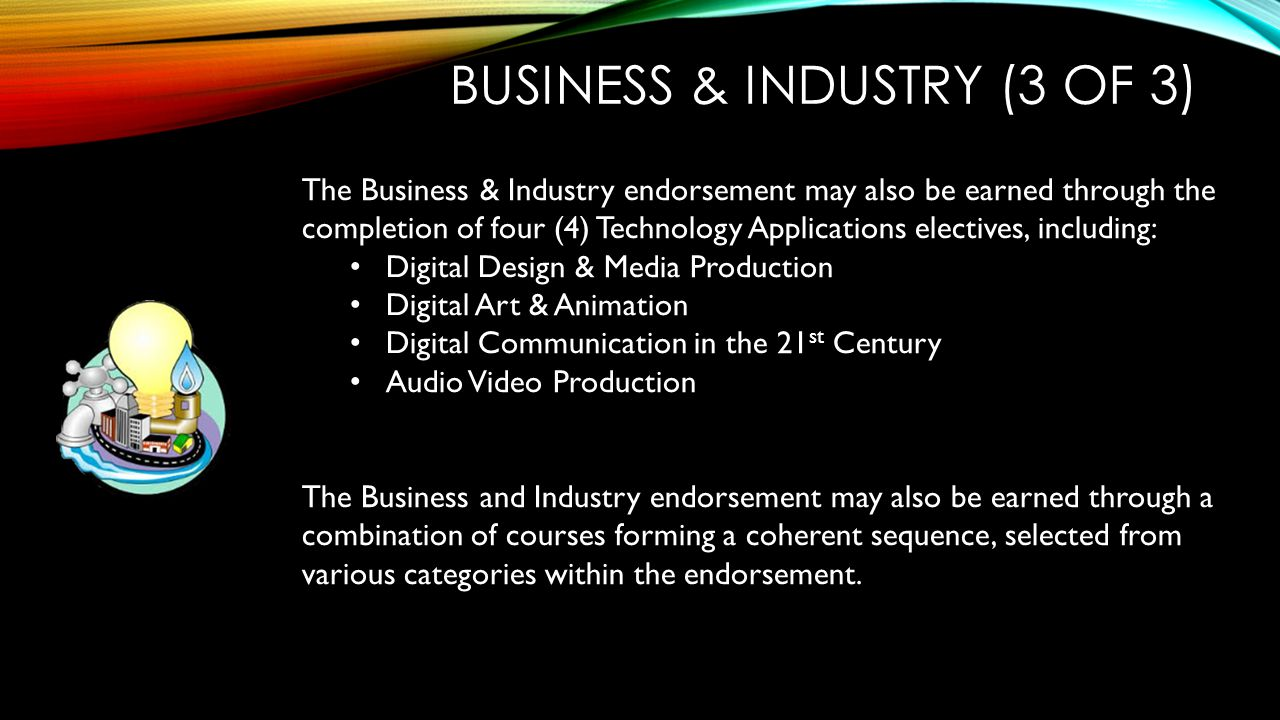 Business & Industry (3 of 3)