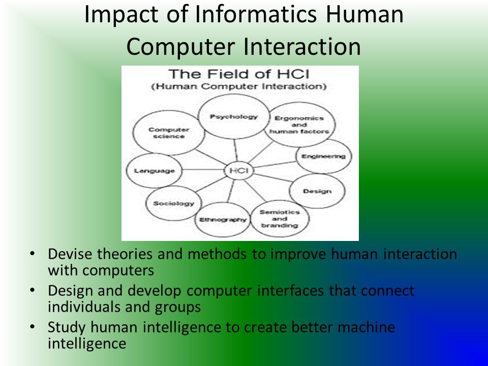 Impact of Informatics Human Computer Interaction