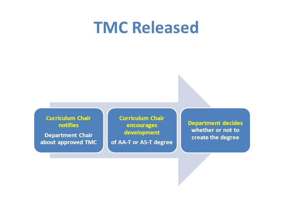 TMC Released Curriculum Chair notifies