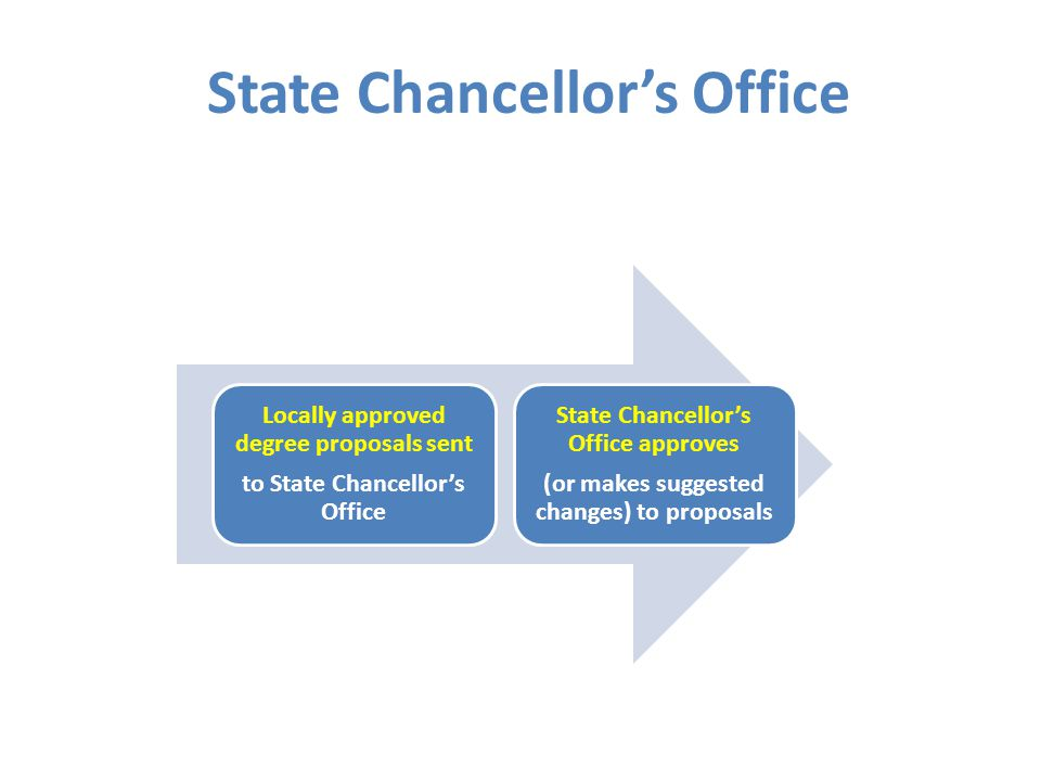 State Chancellor's Office