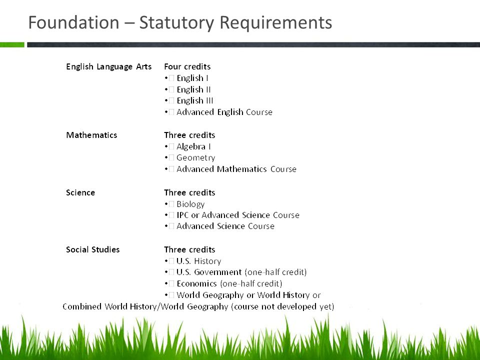 Foundation – Statutory Requirements