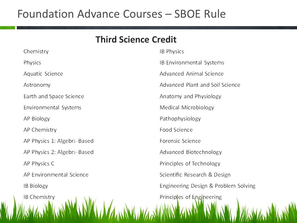 Foundation Advance Courses – SBOE Rule