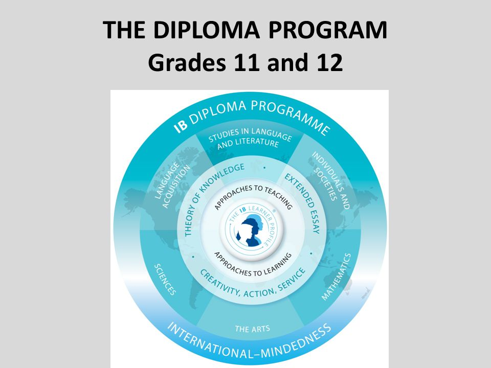 THE DIPLOMA PROGRAM Grades 11 and 12