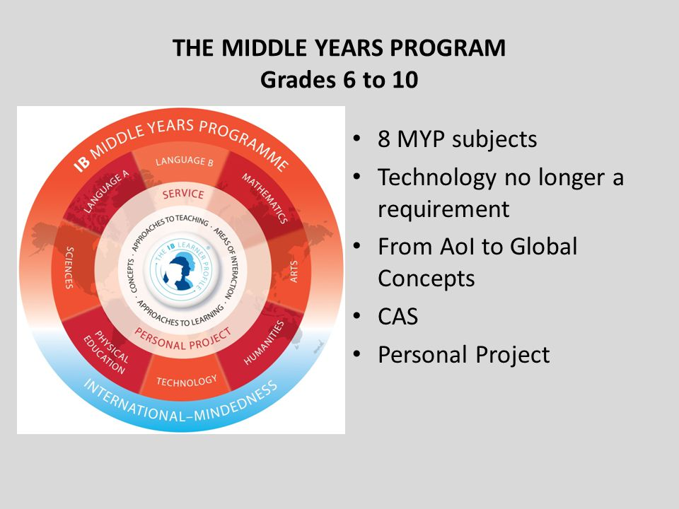 THE MIDDLE YEARS PROGRAM Grades 6 to 10