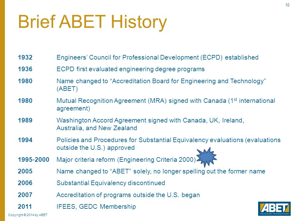 Brief ABET History 1932 Engineers' Council for Professional Development (ECPD) established. 1936 ECPD first evaluated engineering degree programs.