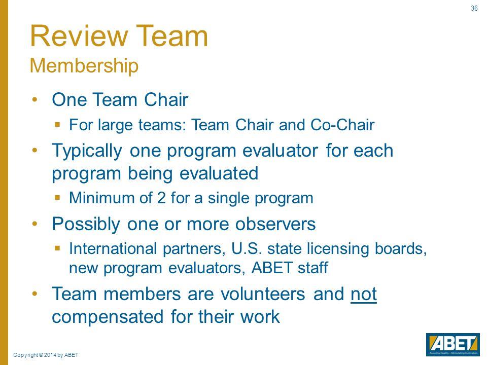 Review Team Membership
