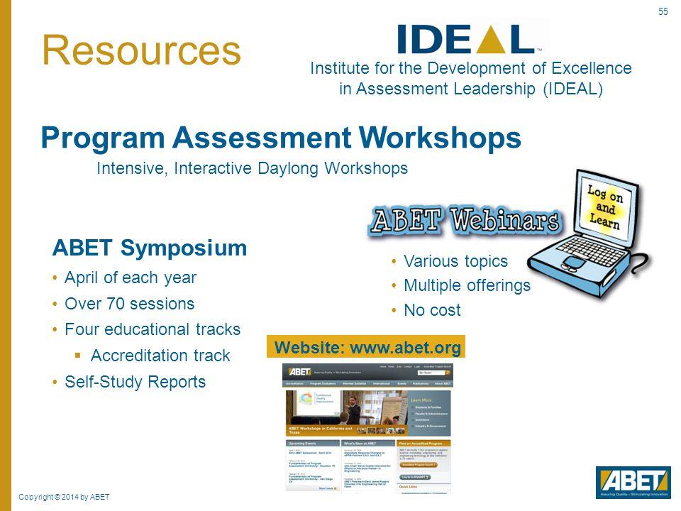 Resources Program Assessment Workshops ABET Symposium