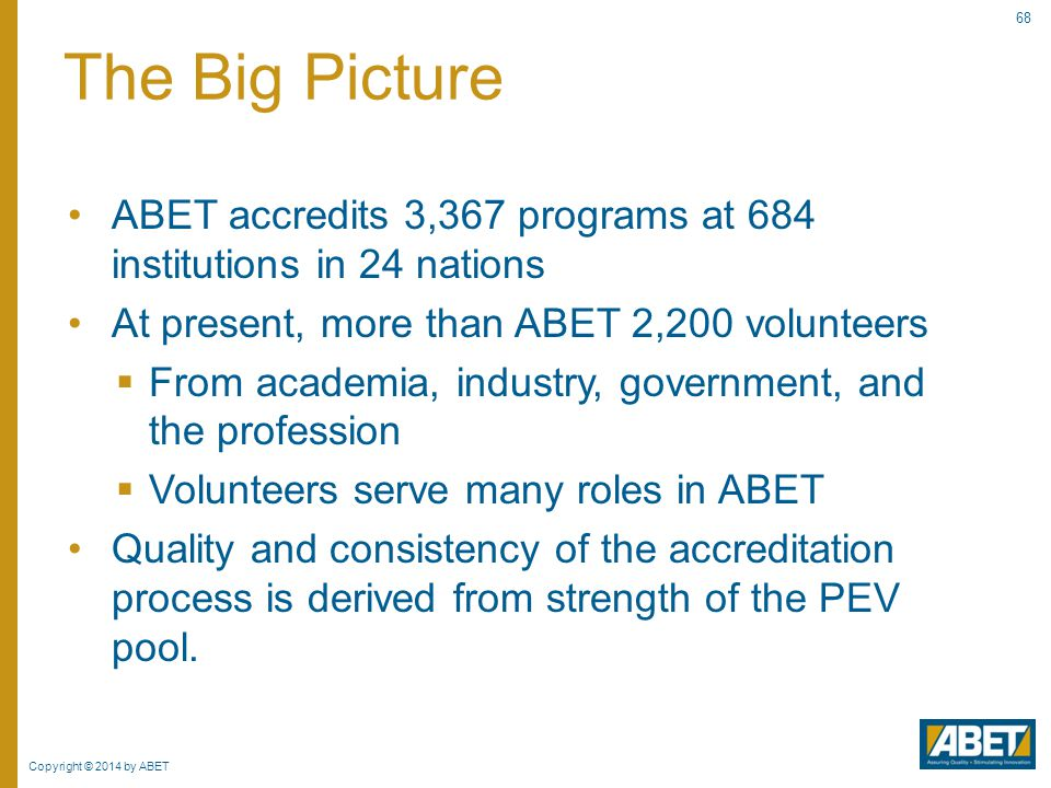 The Big Picture ABET accredits 3,367 programs at 684 institutions in 24 nations. At present, more than ABET 2,200 volunteers.