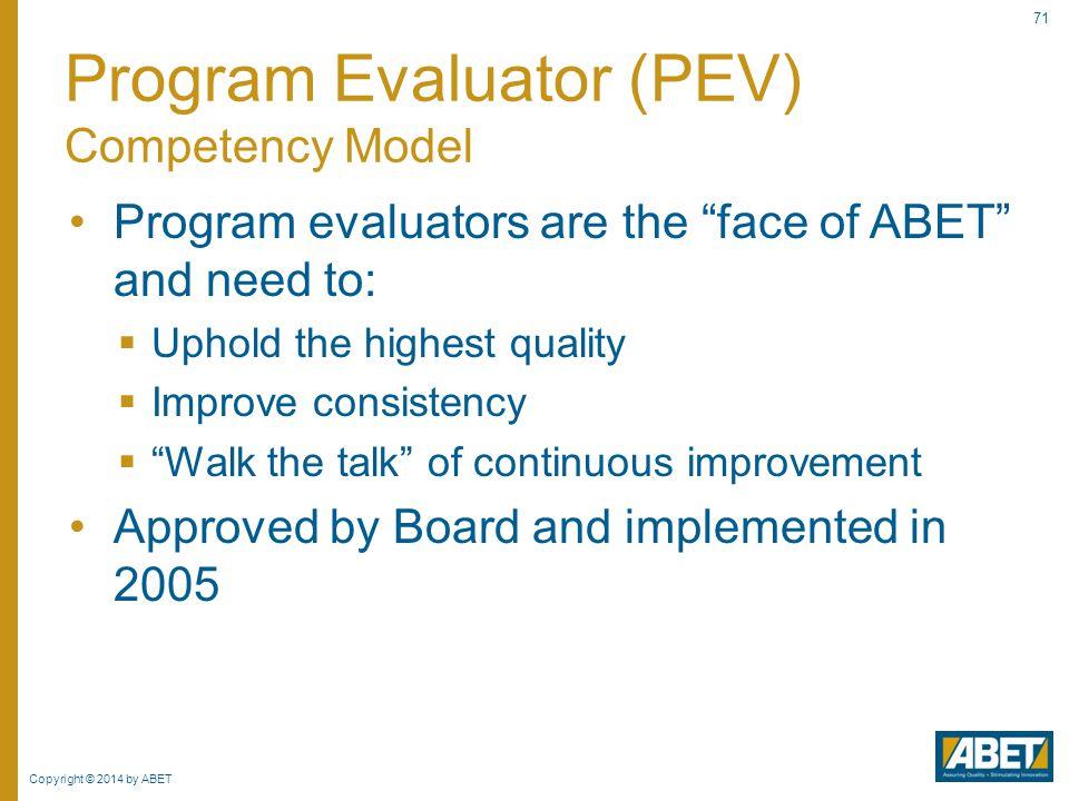 Program Evaluator (PEV) Competency Model