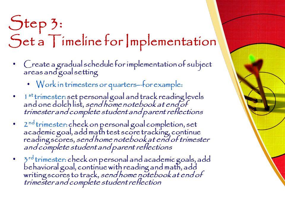 Step 3: Set a Timeline for Implementation