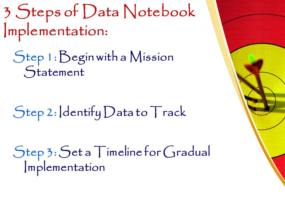 3 Steps of Data Notebook Implementation: