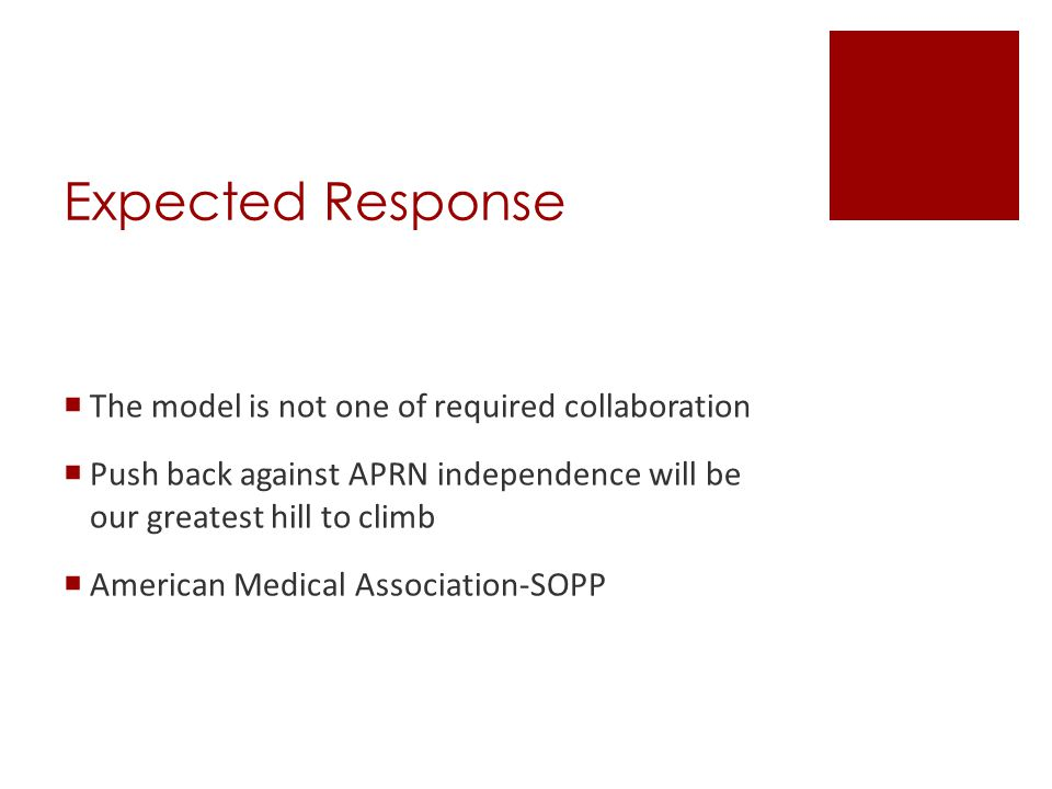 Expected Response The model is not one of required collaboration