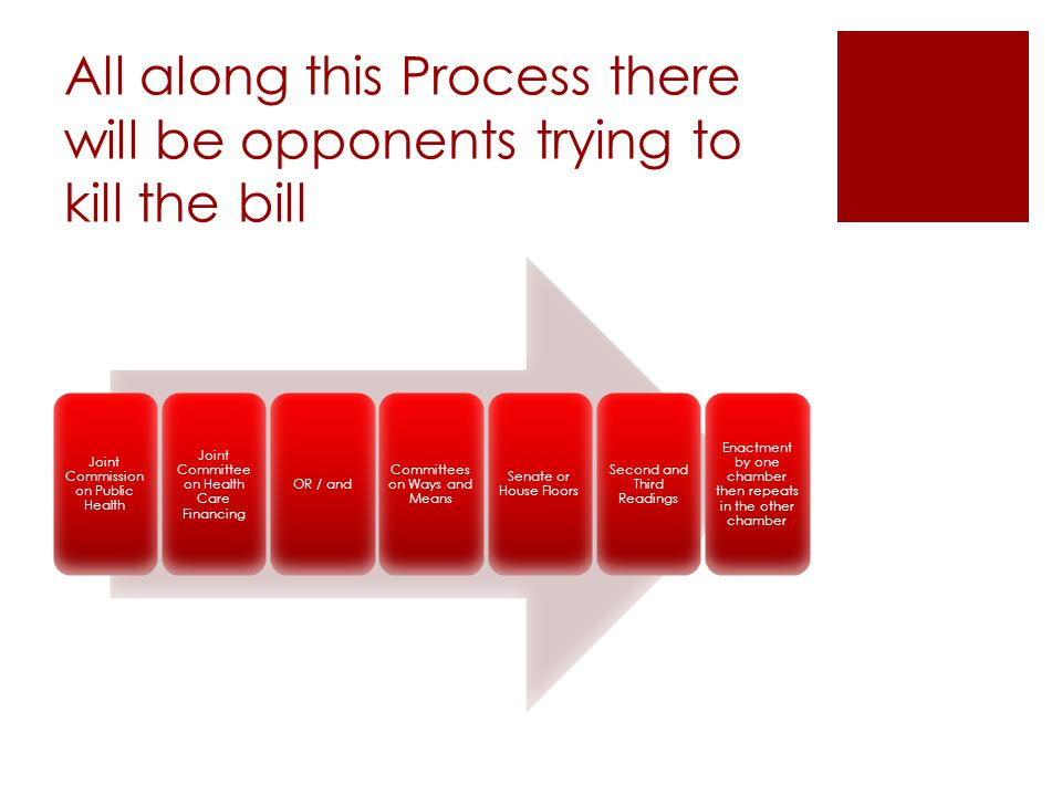 All along this Process there will be opponents trying to kill the bill
