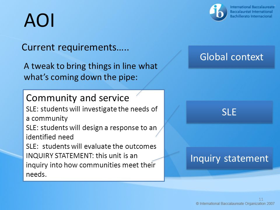 AOI Current requirements….. Global context Community and service SLE