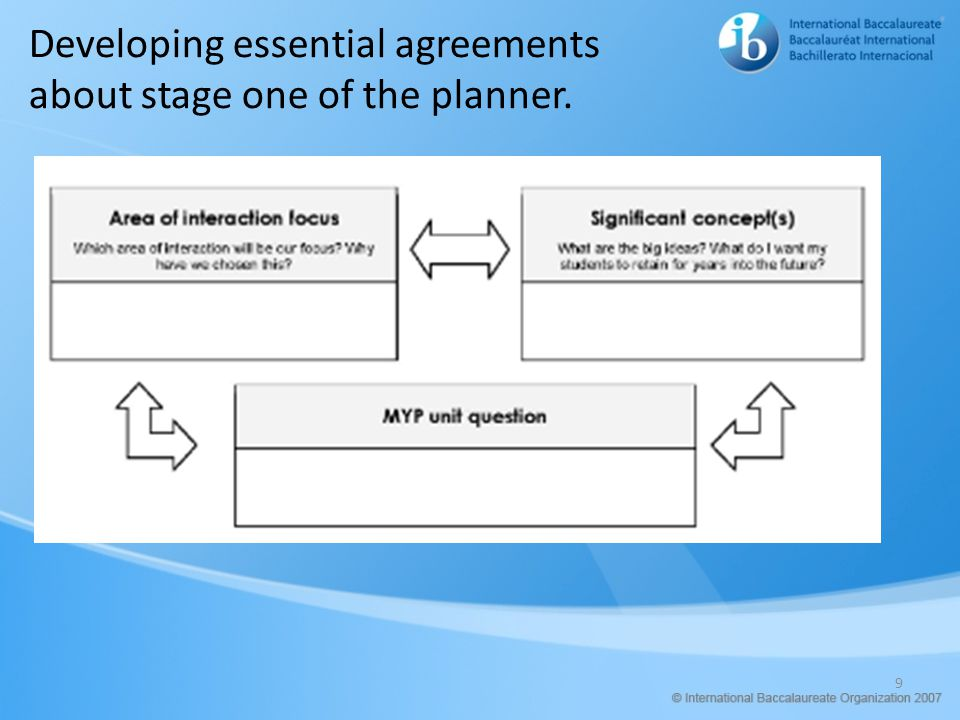 Developing essential agreements about stage one of the planner.