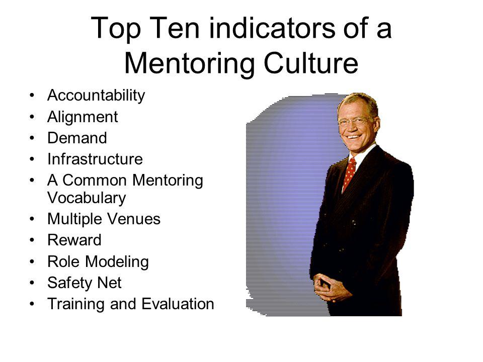 Top Ten indicators of a Mentoring Culture