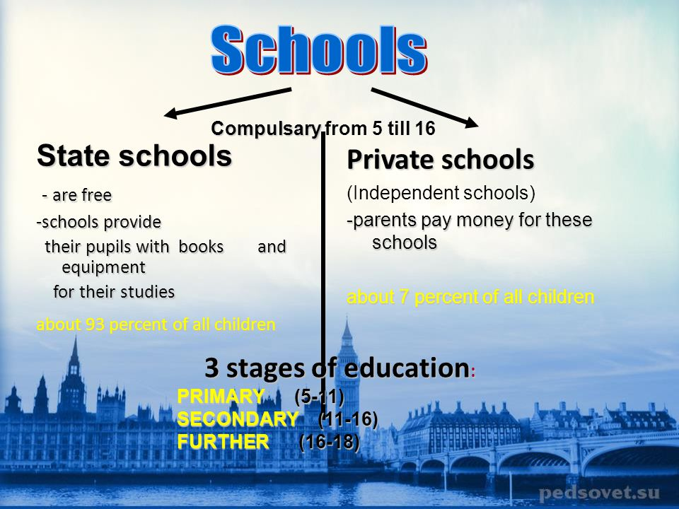 Schools State schools Private schools 3 stages of education: