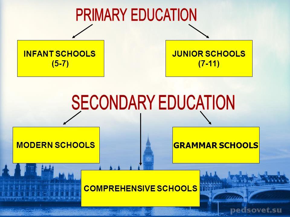 COMPREHENSIVE SCHOOLS