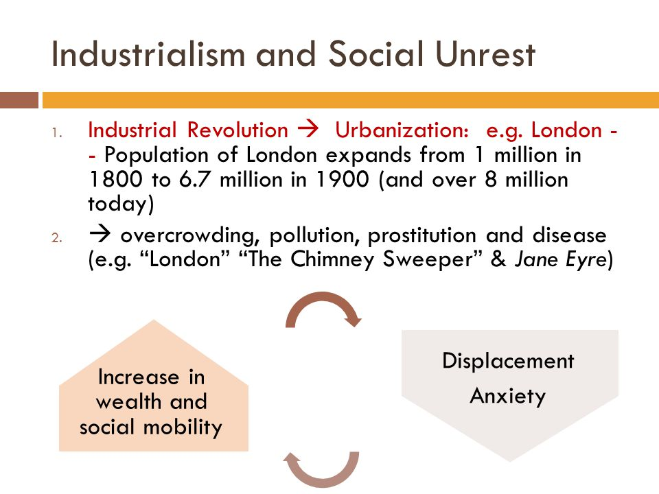 Industrialism and Social Unrest