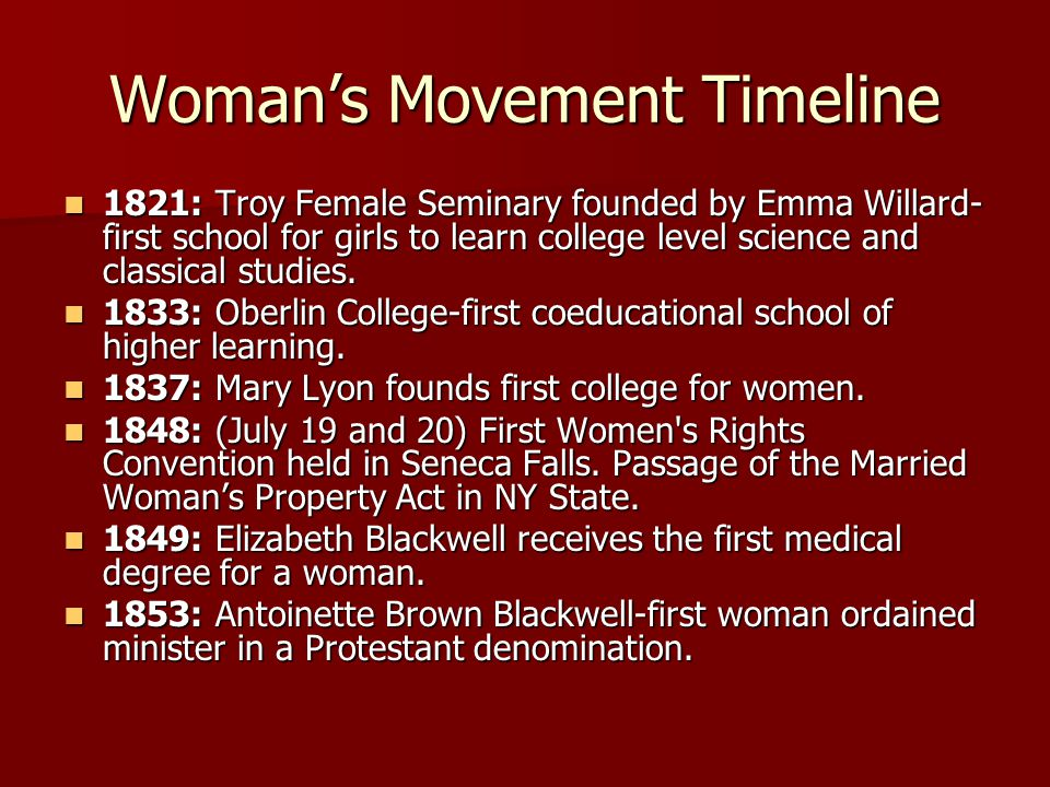 Woman's Movement Timeline