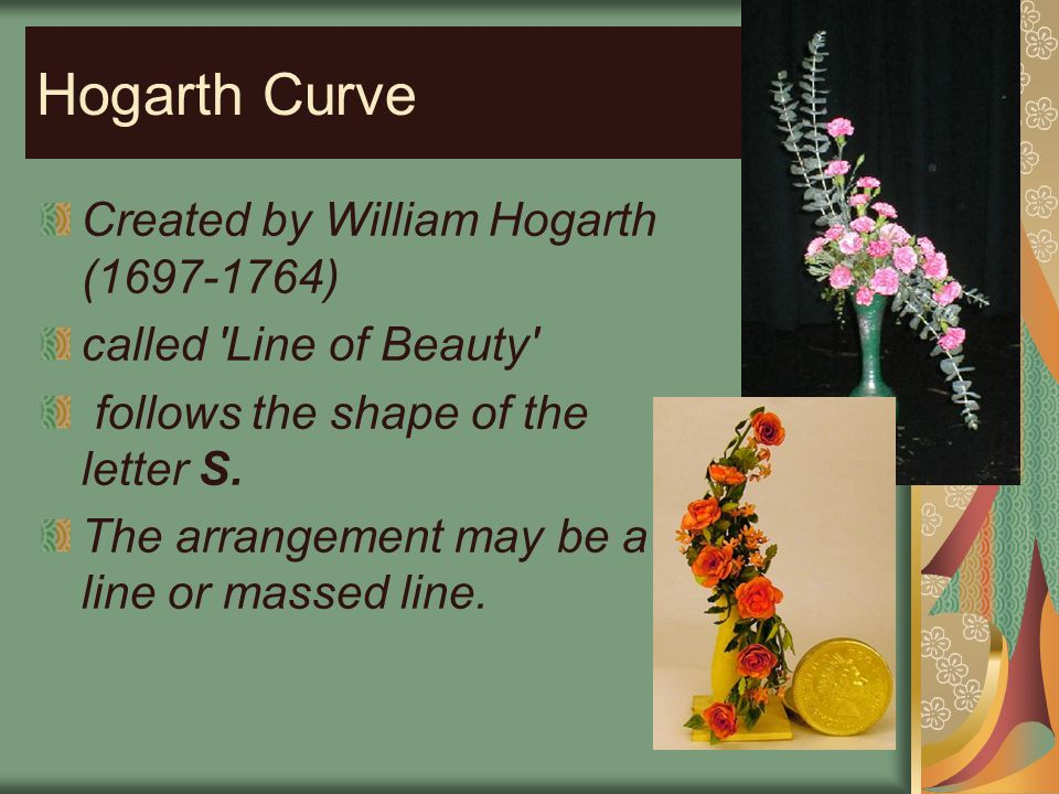 Hogarth Curve Created by William Hogarth (1697-1764)