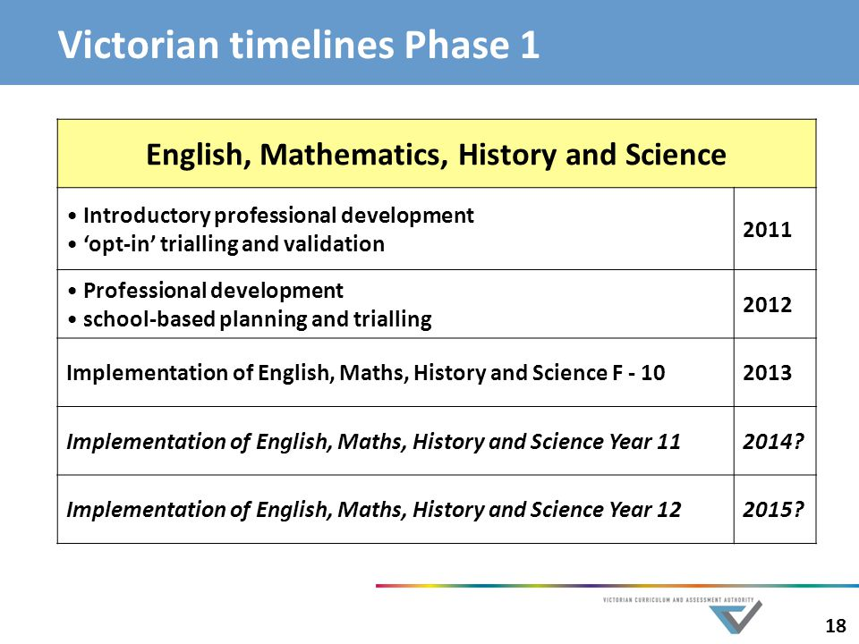 Victorian timelines Phase 1