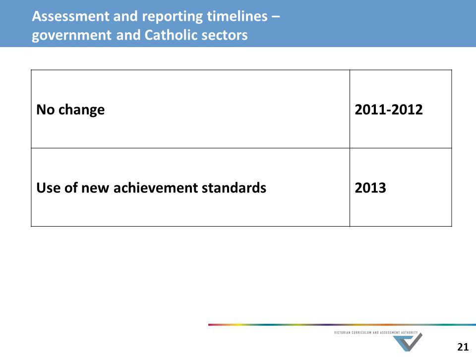 Assessment and reporting timelines – government and Catholic sectors