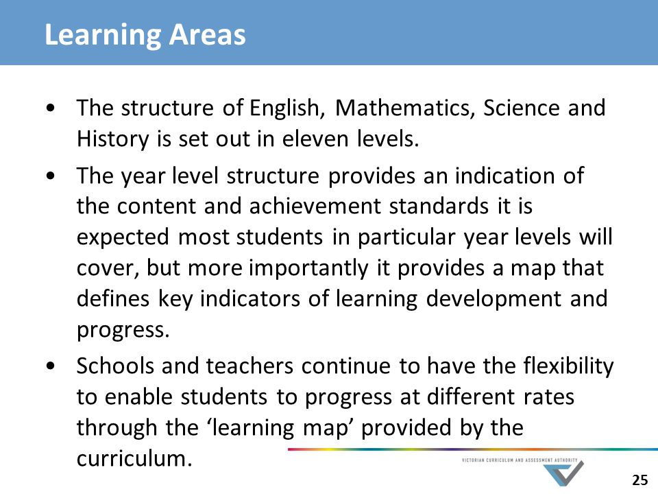 Learning Areas The structure of English, Mathematics, Science and History is set out in eleven levels.