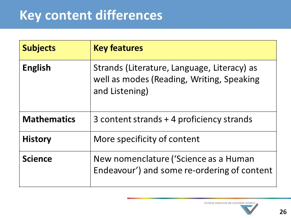Key content differences