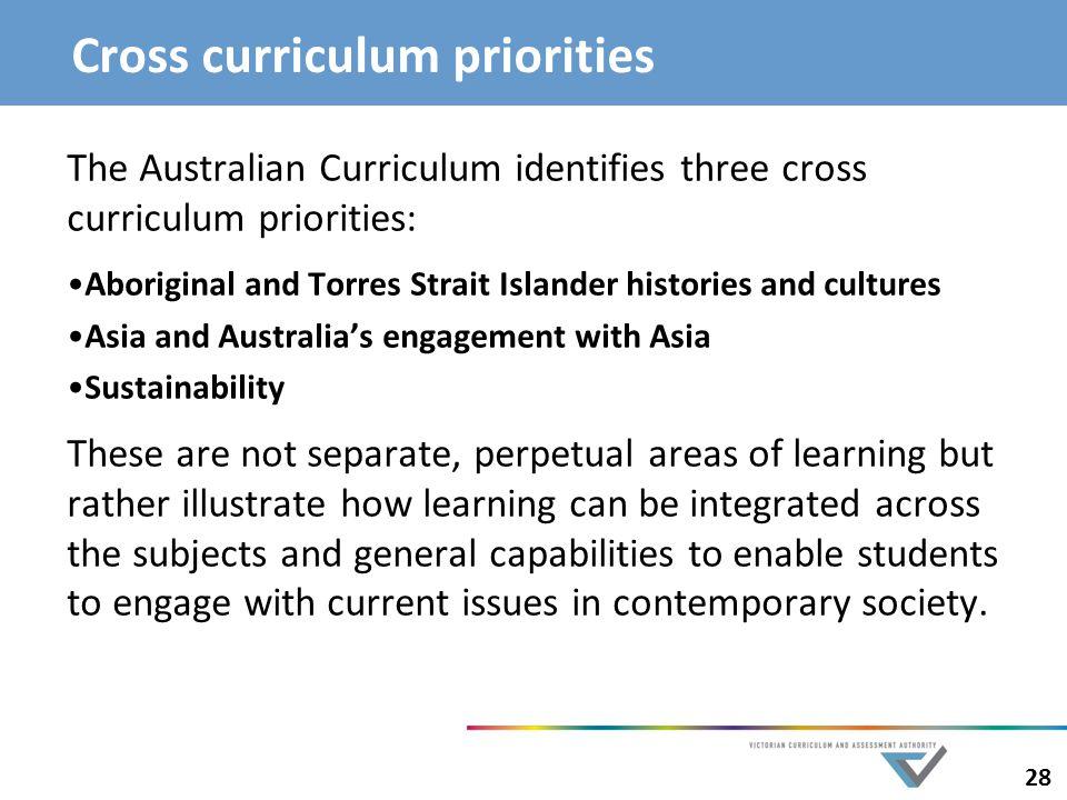 Cross curriculum priorities