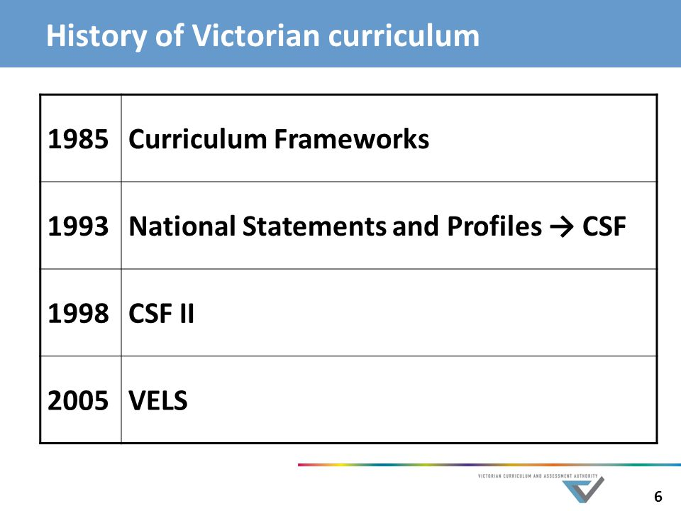History of Victorian curriculum