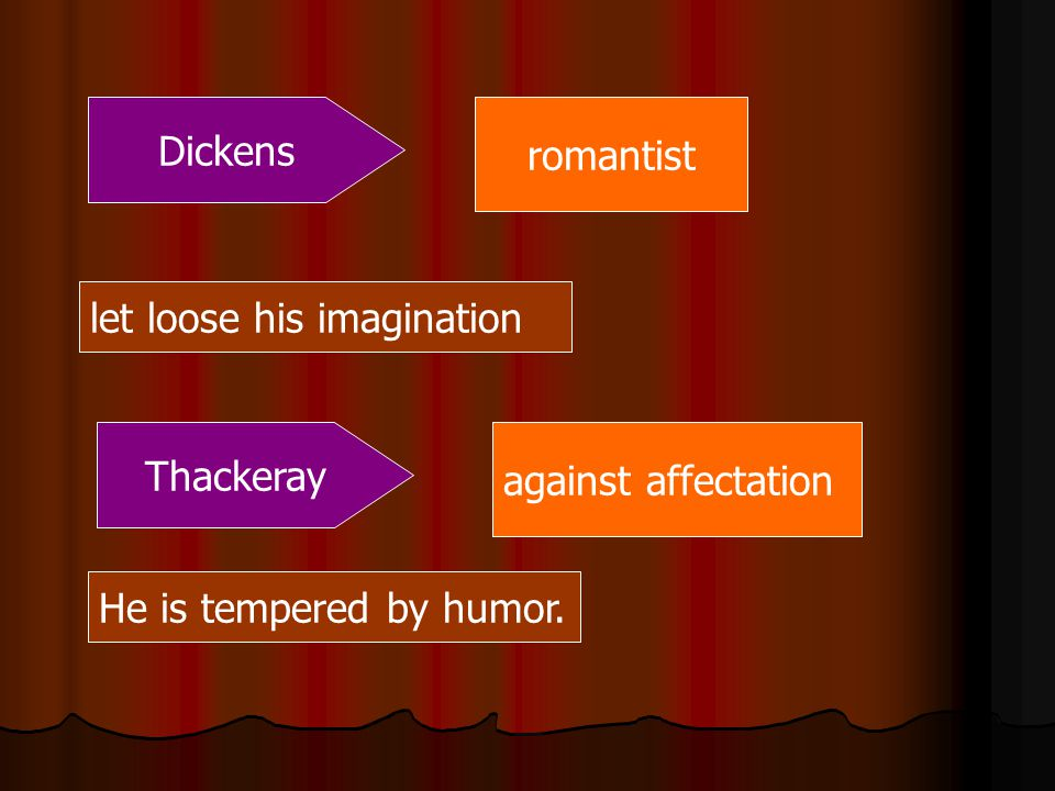 Dickens romantist let loose his imagination Thackeray against affectation He is tempered by humor.