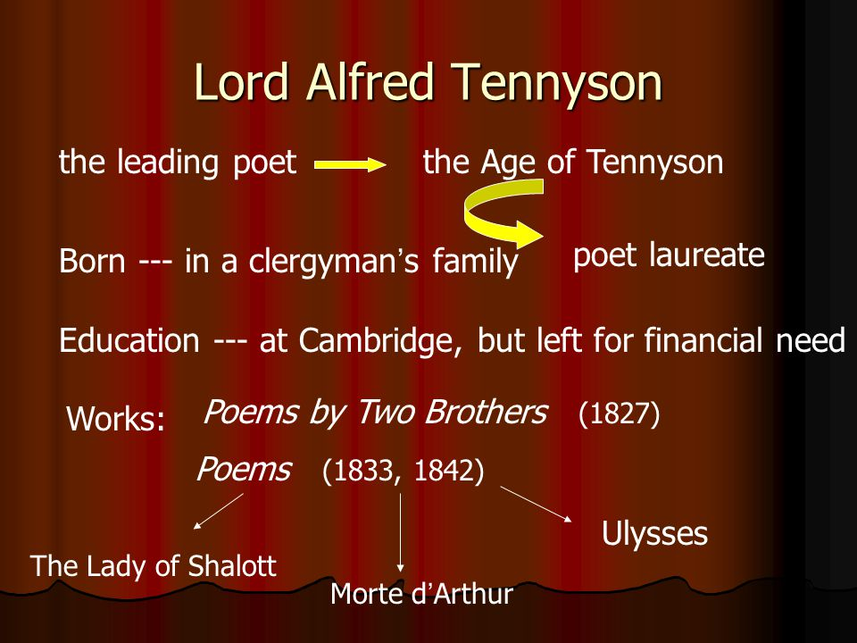 Lord Alfred Tennyson the leading poet the Age of Tennyson
