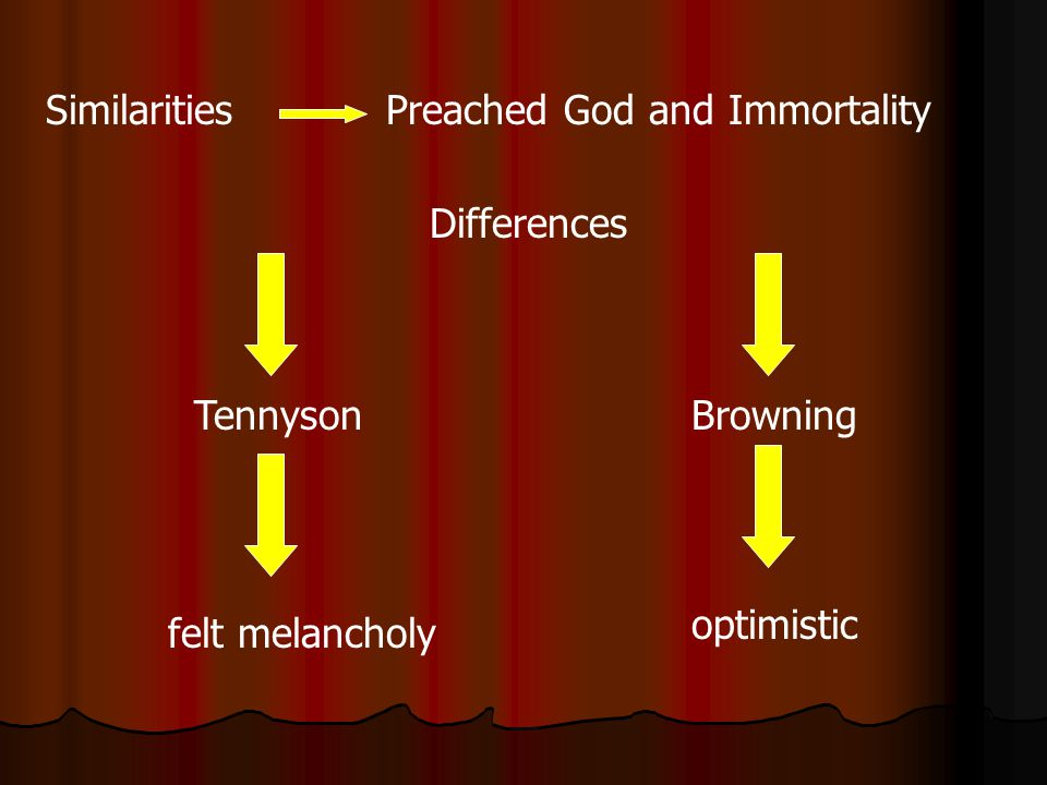 Similarities Preached God and Immortality Differences Tennyson Browning optimistic felt melancholy