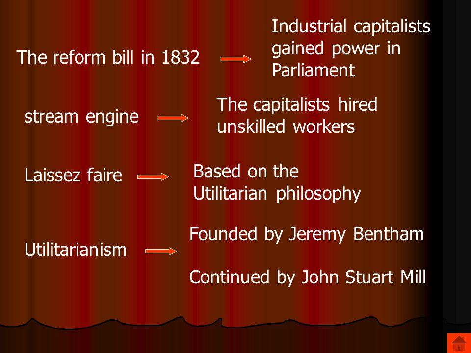 Industrial capitalists gained power in Parliament