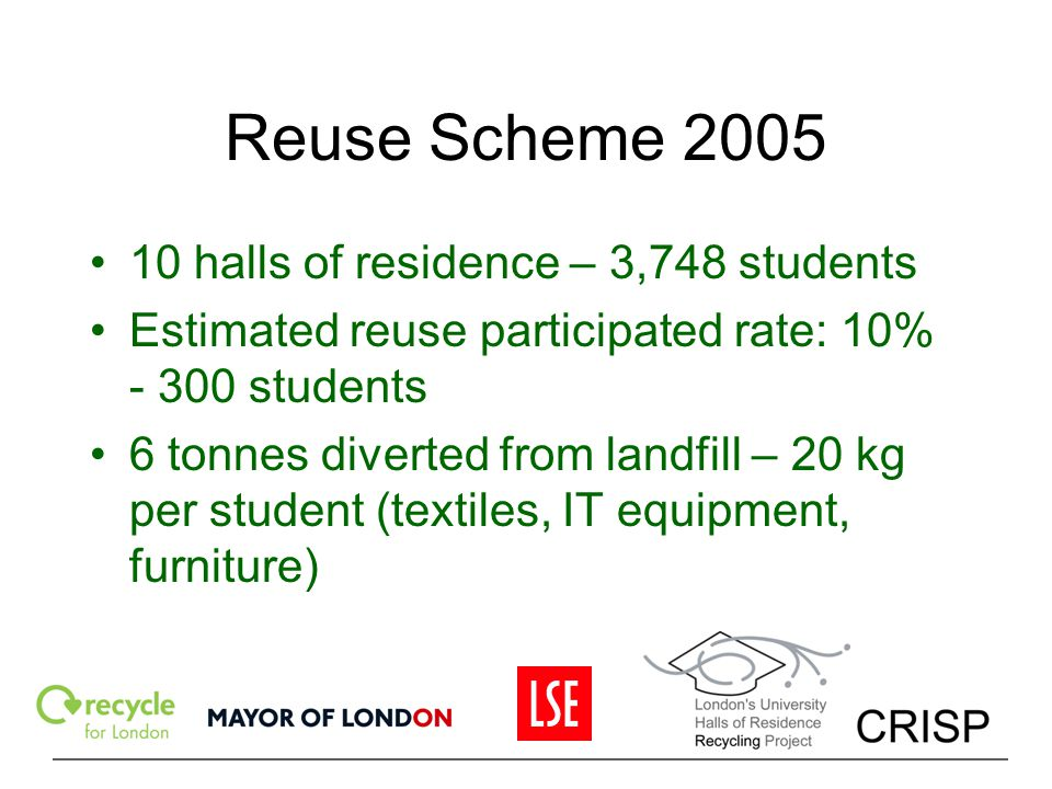 Reuse Scheme 2005 10 halls of residence – 3,748 students